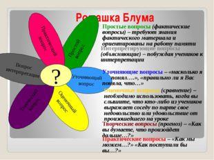Ромашка Блума Простой вопрос Уточняющий вопрос Оценочный вопрос Творческий в