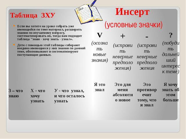 Таблица ЗХУ  Если вы хотите на уроке собрать уже имеющийся по теме материал,...