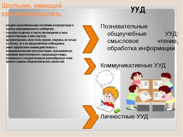Школьник, умеющий критически мыслить, владеет разнообразными способами интерп...