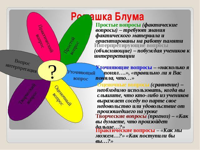 Ромашка Блума Простой вопрос Уточняющий вопрос Оценочный вопрос Творческий в...