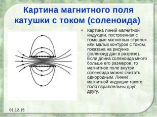 Картина магнитного поля катушки с током (соленоида) Картина линий магнитной и