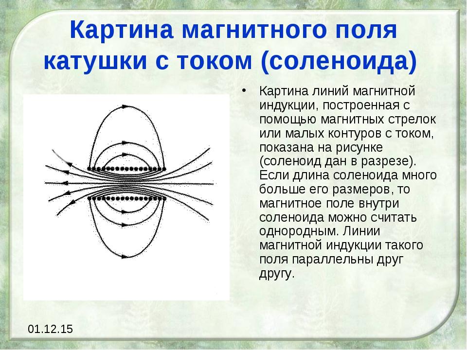 Картина магнитного поля катушки с током (соленоида) Картина линий магнитной и...