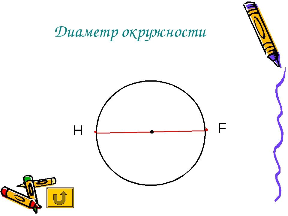 Диаметр окружности Н F