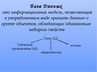 База Данных это информационная модель, позволяющая в упорядоченном виде храни