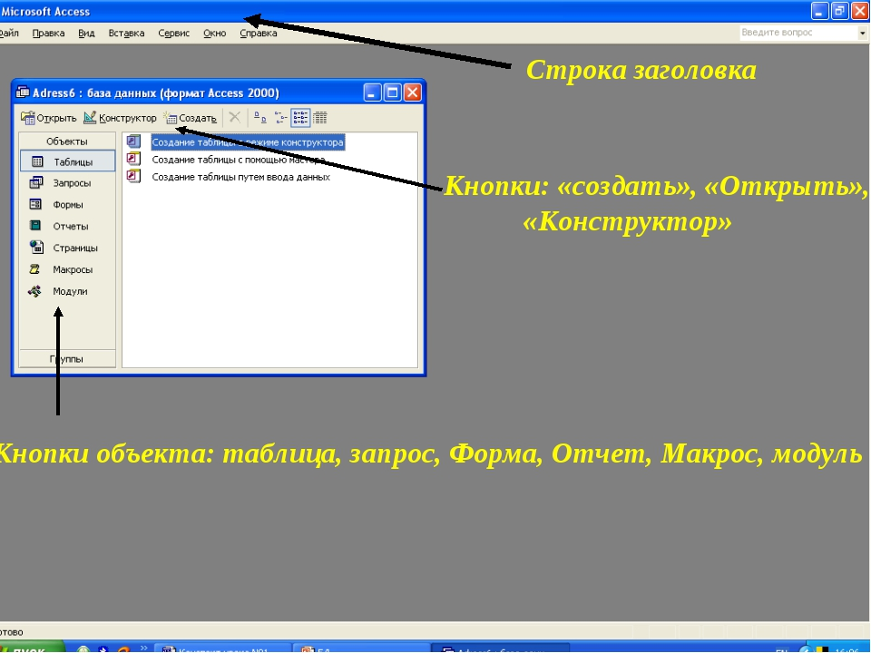 Строка заголовка Кнопки: «создать», «Открыть», «Конструктор» Кнопки объекта:...