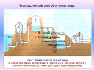Промышленный способ очистки воды Рис 1. Схема очистки речной воды а- помпа дл