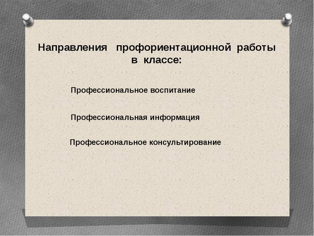Направления профориентационной работы в классе: Профессиональная информация П...