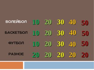 10 20 30 40 10 20 30 40 10 20 30 40 50 50 50 20 20 20 20 20 ВОЛЕЙБОЛ БАС