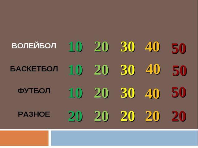 10 20 30 40 10 20 30 40 10 20 30 40 50 50 50 20 20 20 20 20 ВОЛЕЙБОЛ БАС...