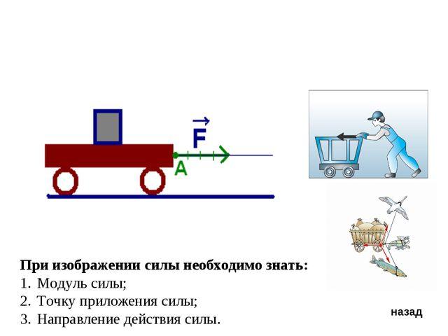 При изображении силы необходимо знать: Модуль силы; Точку приложения силы; Н...