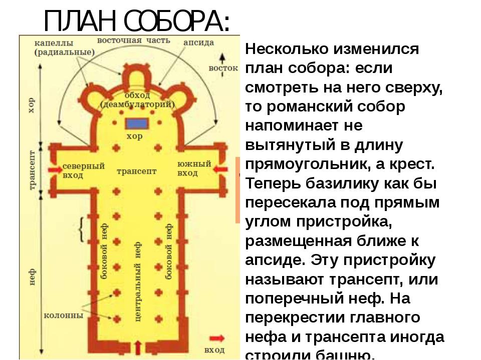 ПЛАН СОБОРА: Несколько изменился план собора: если смотреть на него сверху,...