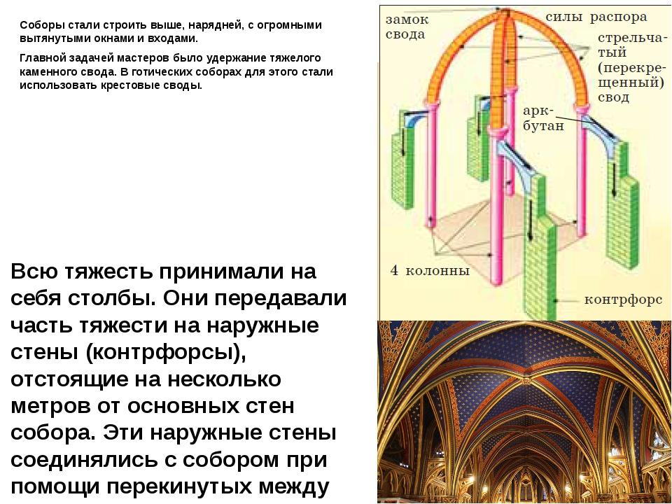 Соборы стали строить выше, нарядней, с огромными вытянутыми окнами и входами....