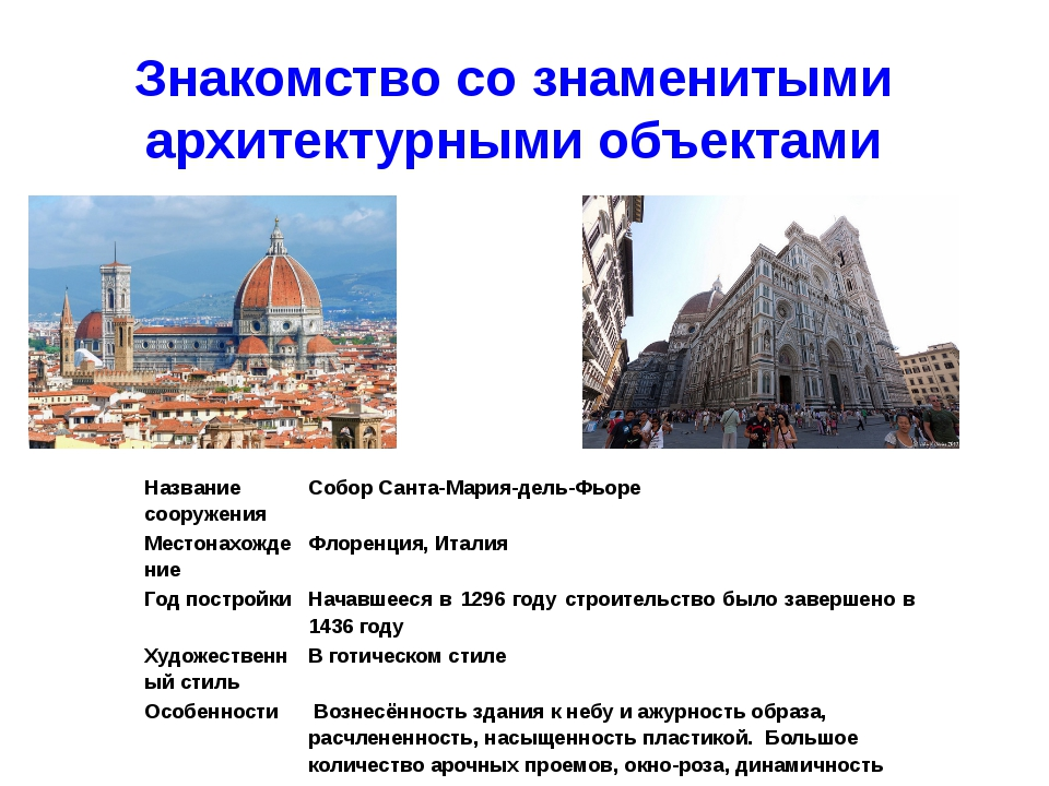 Знакомство со знаменитыми архитектурными объектами Название сооружения Собор...