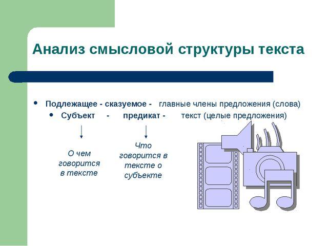Анализ смысловой структуры текста Подлежащее - сказуемое - главные члены пред...