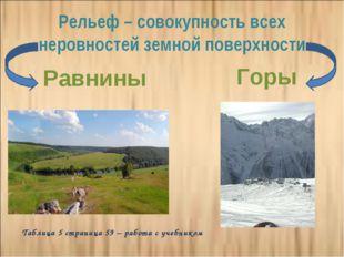 Рельеф – совокупность всех неровностей земной поверхности Равнины Горы Таблиц