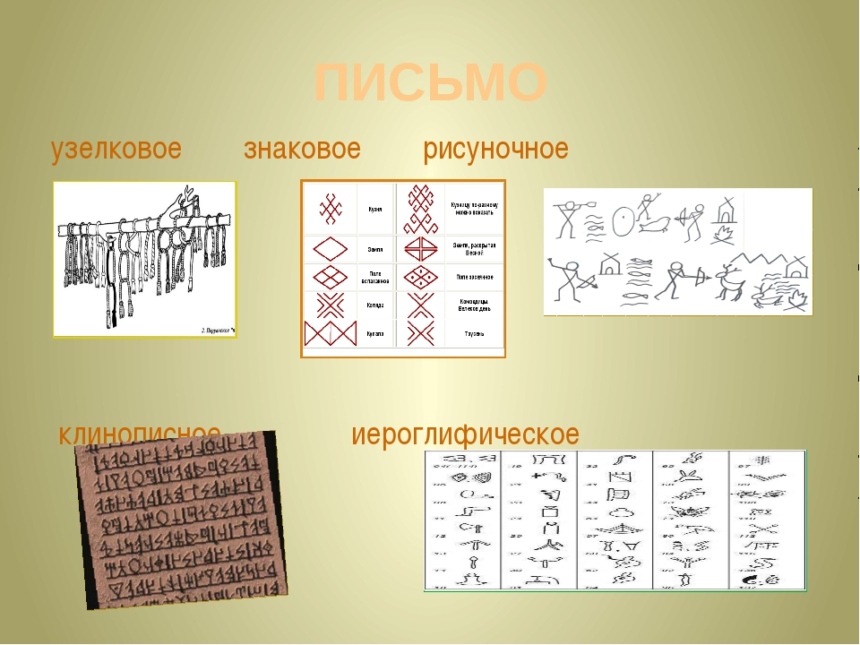 ПИСЬМО узелковое знаковое рисуночное клинописное иероглифическое