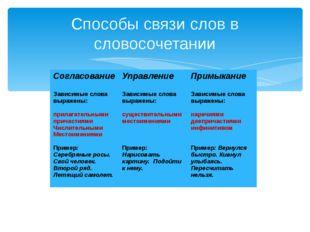 Способы связи слов в словосочетании Согласование Зависимые слова выражены: пр