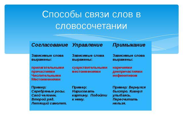 Способы связи слов в словосочетании Согласование Зависимые слова выражены: пр...