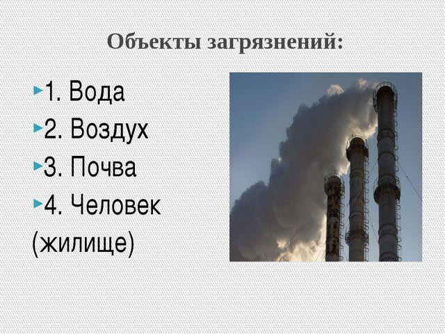Объекты загрязнений: 1. Вода 2. Воздух 3. Почва 4. Человек (жилище)