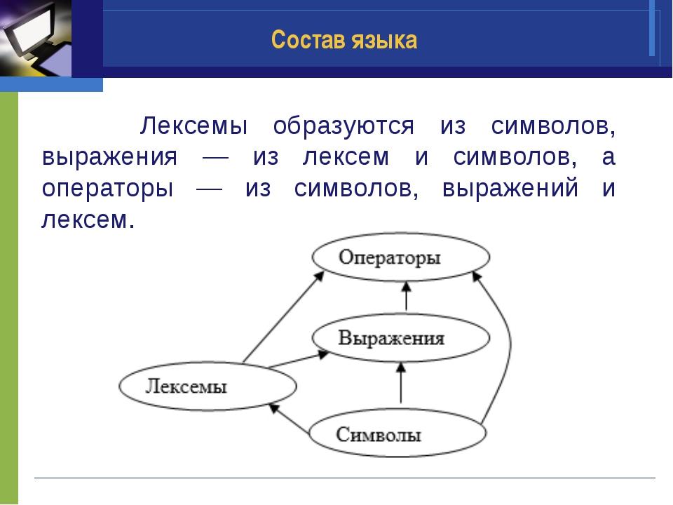 Состав языка Лексемы образуются из символов, выражения — из лексем и символов...