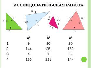 ИССЛЕДОВАТЕЛЬСКАЯ РАБОТА 14 а а а b b b c c c a2b2c2 191625 21442516