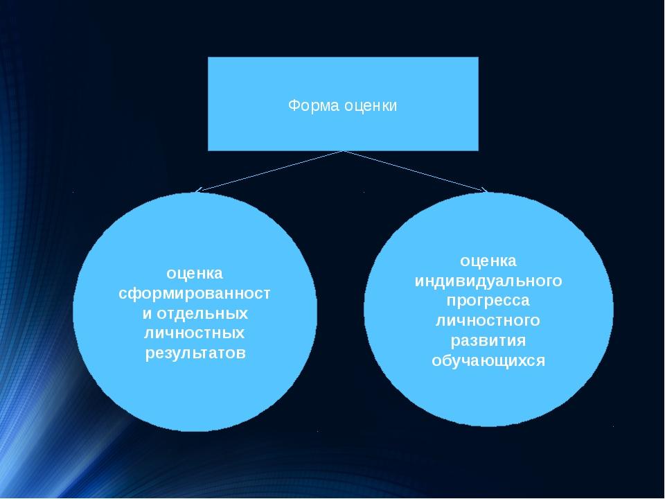 Форма оценки оценка сформированности отдельных личностных результатов оценка...