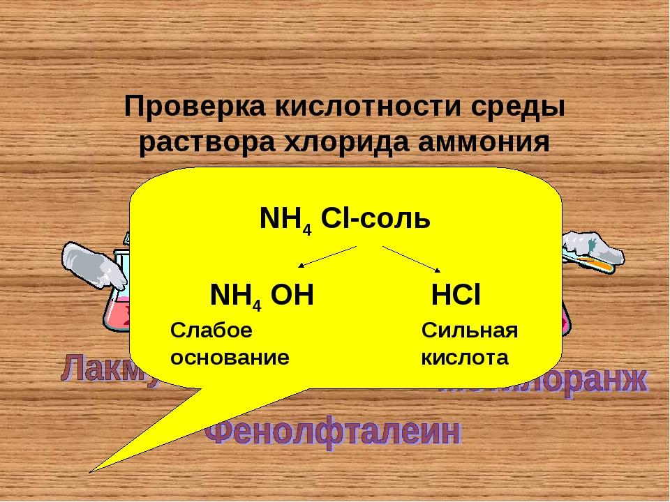 Проверка кислотности среды раствора хлорида аммония Раствор хлорида аммония и...