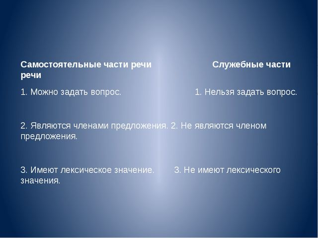 Самостоятельные части речи Служебные части речи 1. Можно задать вопрос. 1. Н...