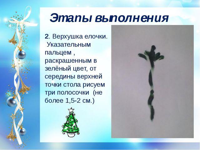 Этапы выполнения 2. Верхушка елочки. Указательным пальцем , раскрашенным в зе...