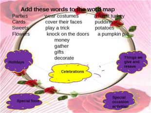 Add these words to the word map Parties wear costumes a roast turkey Cards c