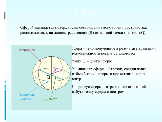 Сфера Сферой называется поверхность, состоящая из всех точек пространства, ра...