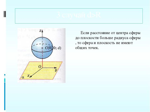 3 случай d>R Если расстояние от центра сферы до плоскости больше радиуса сфер...