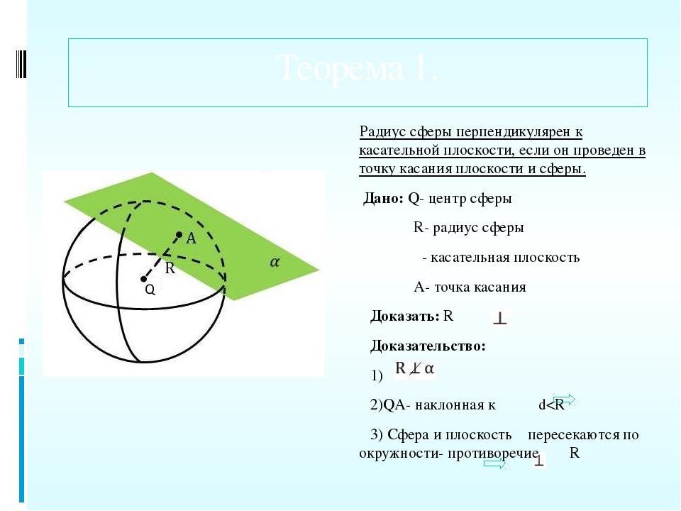 Теорема 1. Радиус сферы перпендикулярен к касательной плоскости, если он пров...