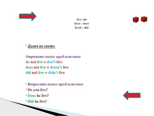 Далее по схеме: Отрицательные предложения do not live = don't live does not...