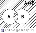 C:\Users\Учитель\Desktop\logika_ekviv.jpg