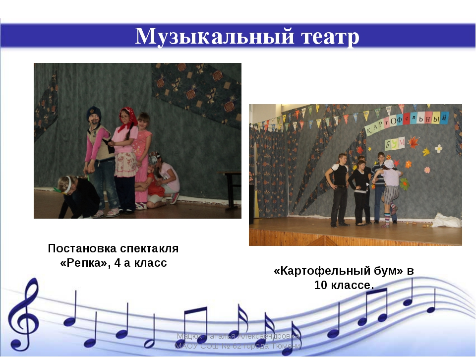 Музыкальный театр Постановка спектакля «Репка», 4 а класс «Картофельный бум»...