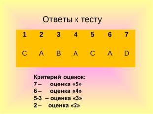 Ответы к тесту 1234567 САВАСАD