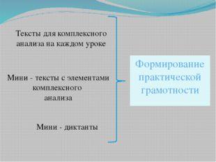 Формирование практической грамотности Тексты для комплексного анализа на кажд