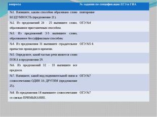 вопросы № задания по спецификации ЕГЭ и ГИА №1. Напишите, каким способом обр