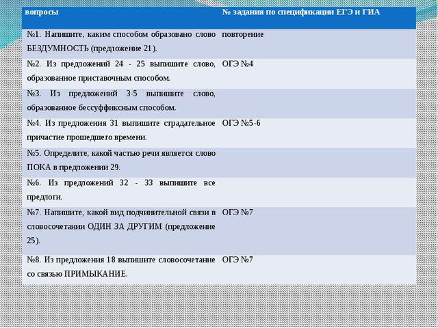 вопросы № задания по спецификации ЕГЭ и ГИА №1. Напишите, каким способом обр...