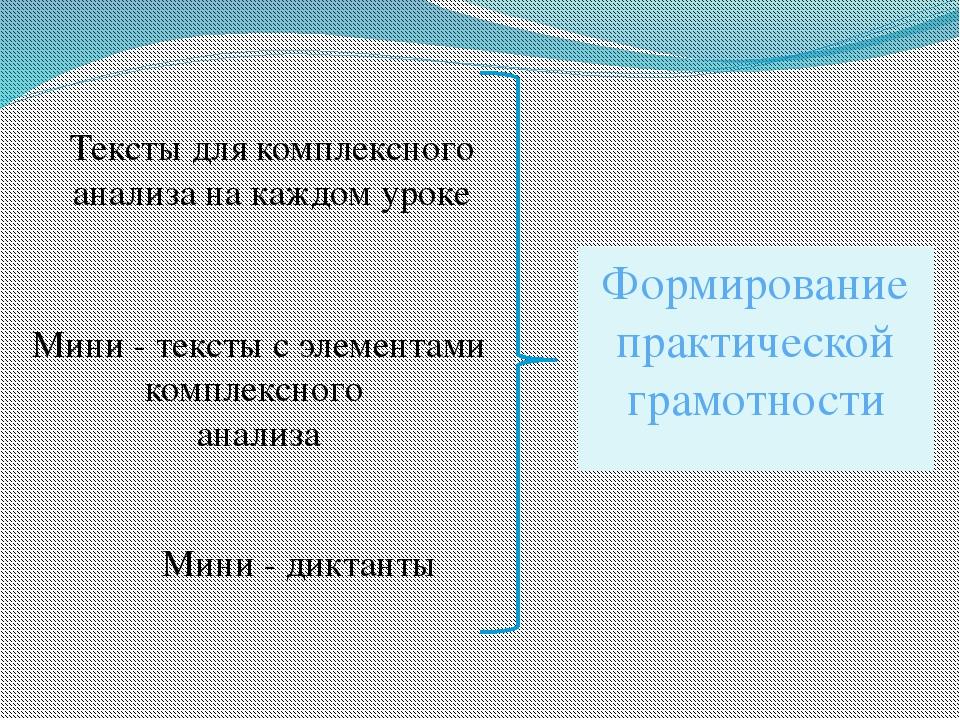 Формирование практической грамотности Тексты для комплексного анализа на кажд...