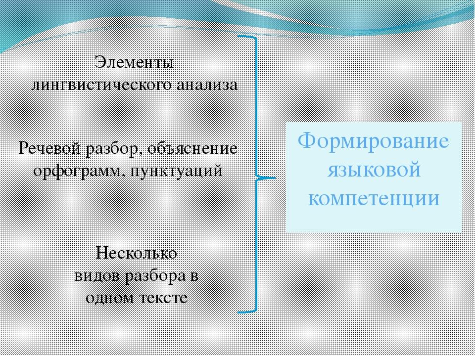 Формирование языковой компетенции Элементы лингвистического анализа Несколько...