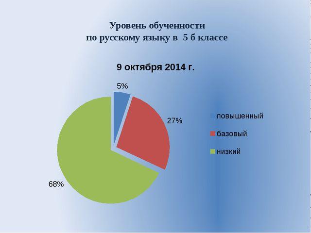 Уровень обученности по русскому языку в  5 б классе