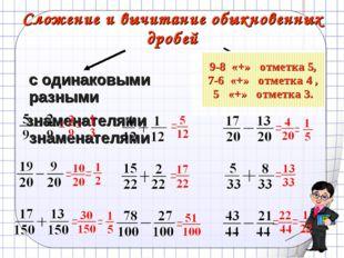 Сложение и вычитание обыкновенных дробей с одинаковыми с разными знаменателям