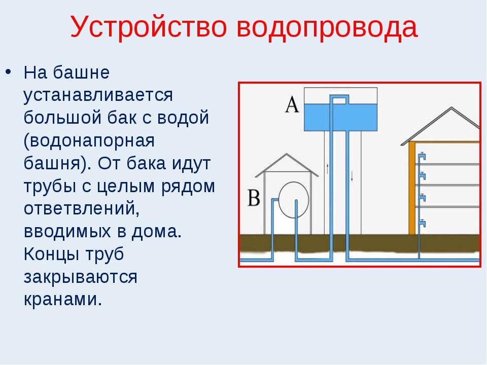 принцип водопровода