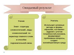 Ученик Знает структуру словосочетаний , виды словосочетаний по характеру глав