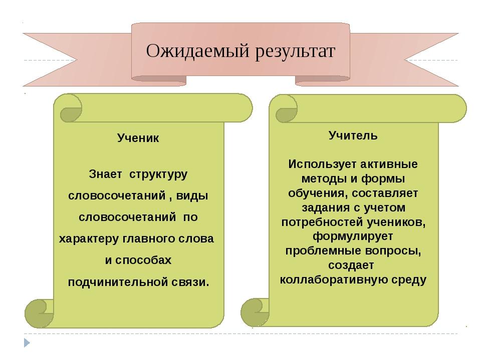 Ученик Знает структуру словосочетаний , виды словосочетаний по характеру глав...