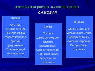 Лексическая работа «Составь слово» САМОВАР 8 класс Составь словосочетание. Тр