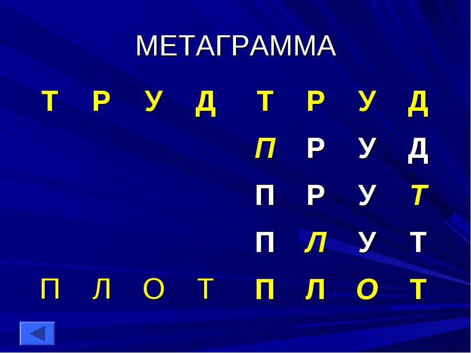 МЕТАГРАММА