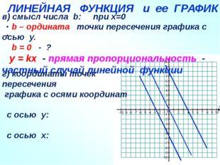 ЛИНЕНАЯ ФУНКЦИЯ и ГРАФИК ЛИНЕЙНАЯ ФУНКЦИЯ и ее ГРАФИК в) смысл числа b: при x